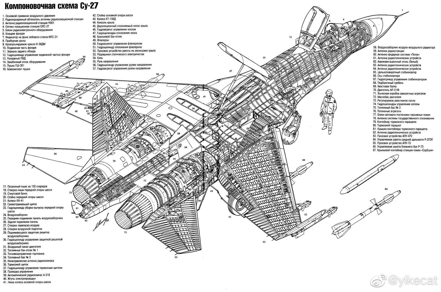Сухой Су-27/Sukhoi Su-27多用途歼击机(本文系鄙人翻译的俄