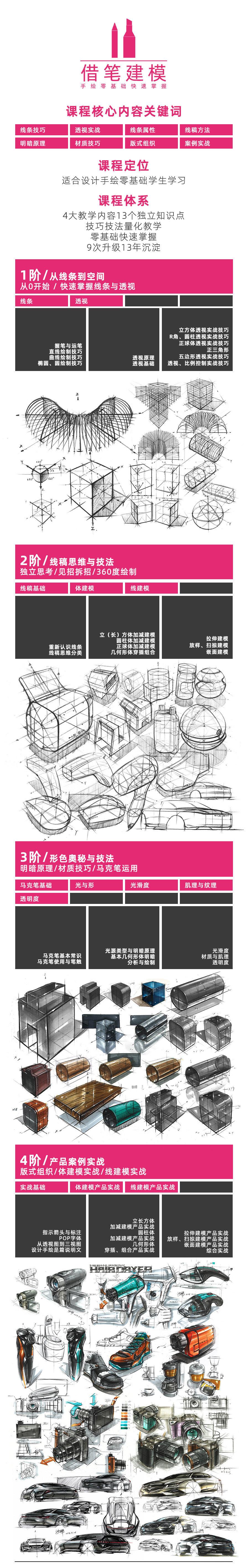 2020年黄山手绘寒假班9月28日招生正式启动,免费名额,超低折扣