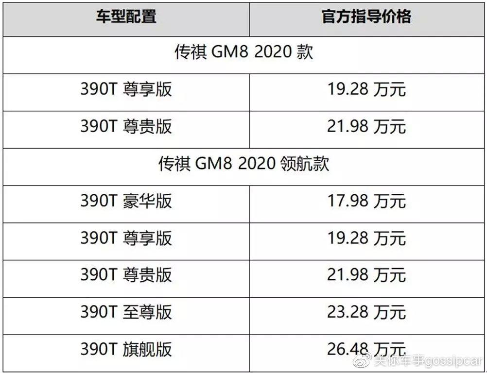 17.98万起 2020款传祺GM8能否重回消费者怀抱?