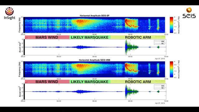 洞察号着陆器终于在火星上记录到了有可能是火星地震的信号