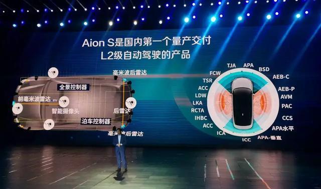 广汽新能源Aion S预售就破3万订单,这究竟是怎么做到的?