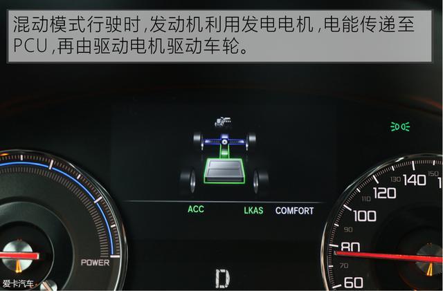 30万不到,油耗超低,比奔驰奥迪还有回头率,这车能不爱吗?