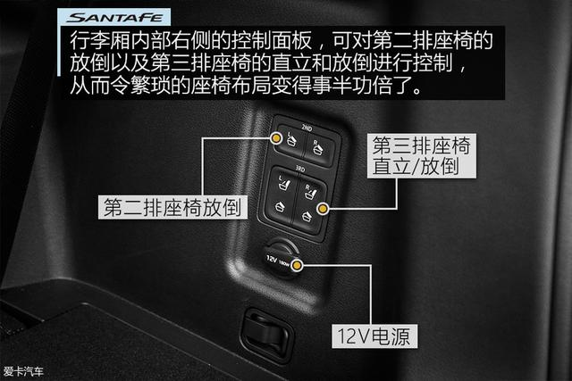 超多科技配置加身,试驾北京现代第四代胜达!