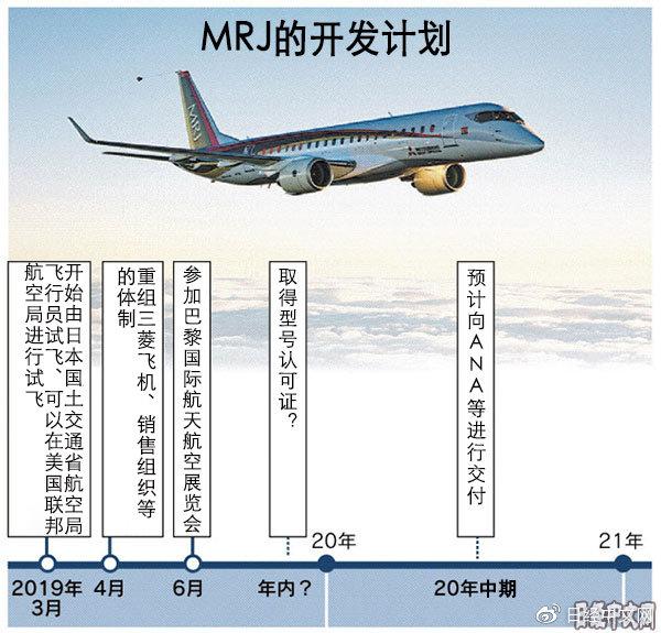 三菱MRJ又添新苦恼