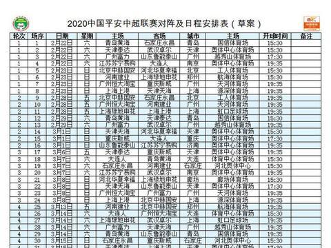 2020赛季中超联赛赛程出炉,足协还公布了联赛赛程编排原则