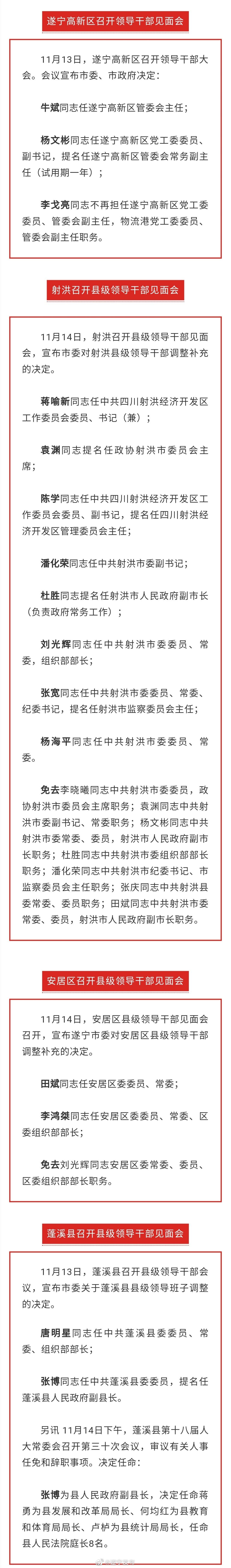 遂宁高新区、射洪县、蓬溪县、安居区分别召开领导干部见面会 宣布遂