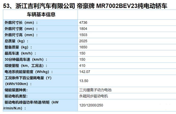 奥迪Q2L纯电版/比亚迪SA2等现身,工信部发布第3批推荐目录