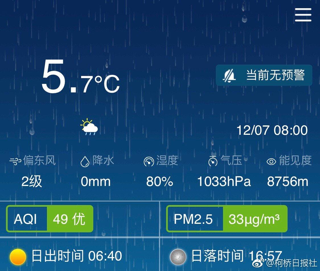 天预报_12月7日短期天气预报