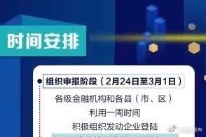 """助企业渡难关!唐山""""春雨金服""""行动,来了! 来自@腾讯新闻"""