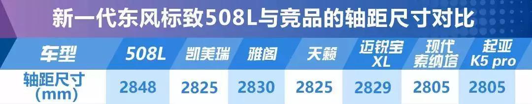集新潮/科技/运动于一身,15.97万起售的新一代508L硬核上位