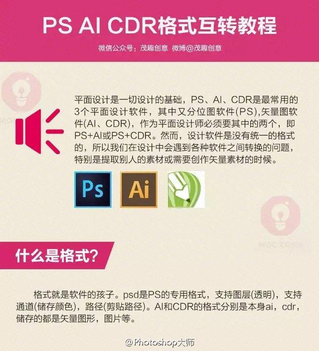 平面设计是一切设计的基础。 AI和CDR是最常用的三个软件