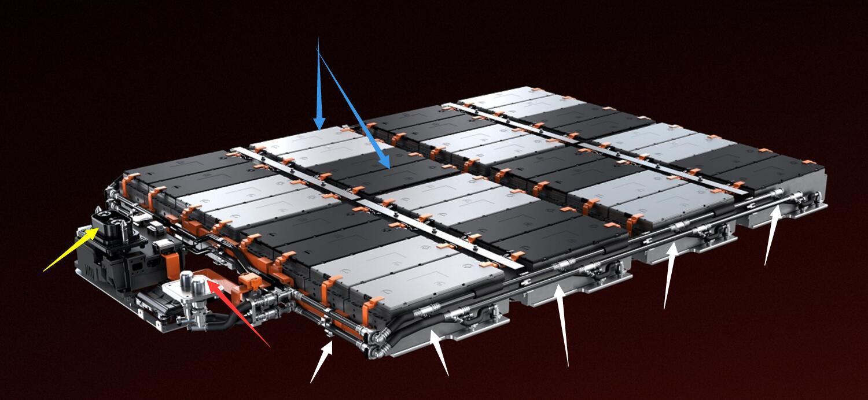 宋楠:研判蔚来ES6电驱动系统和动力电池总成技术状态
