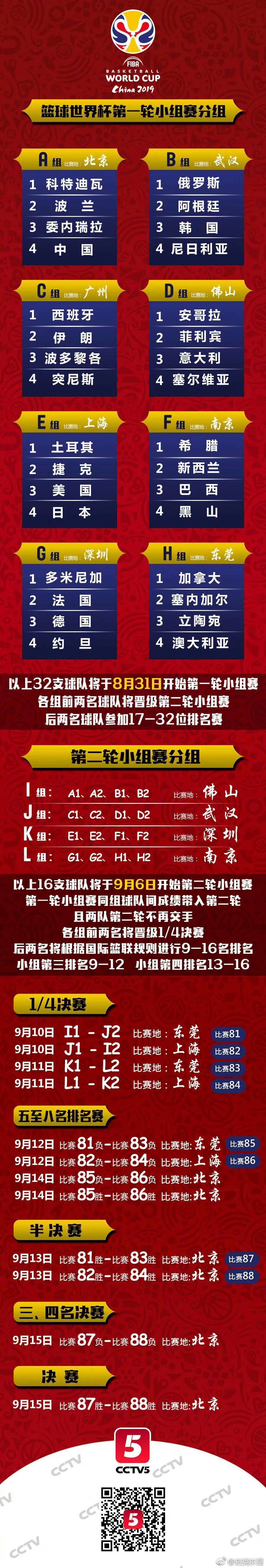 fiba 篮球世界杯中国男篮赛程时间:2019.8.31 中国vs科特迪瓦2019.9.