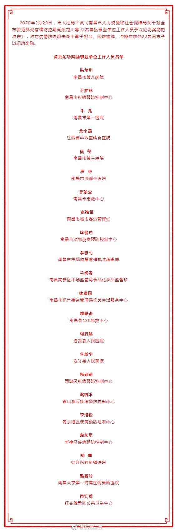 南昌市首批记功奖励事业单位工作人员名单出炉