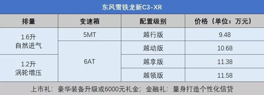 9.48-11.58万元,只聊性价比的东风雪铁龙新C3-XR上市