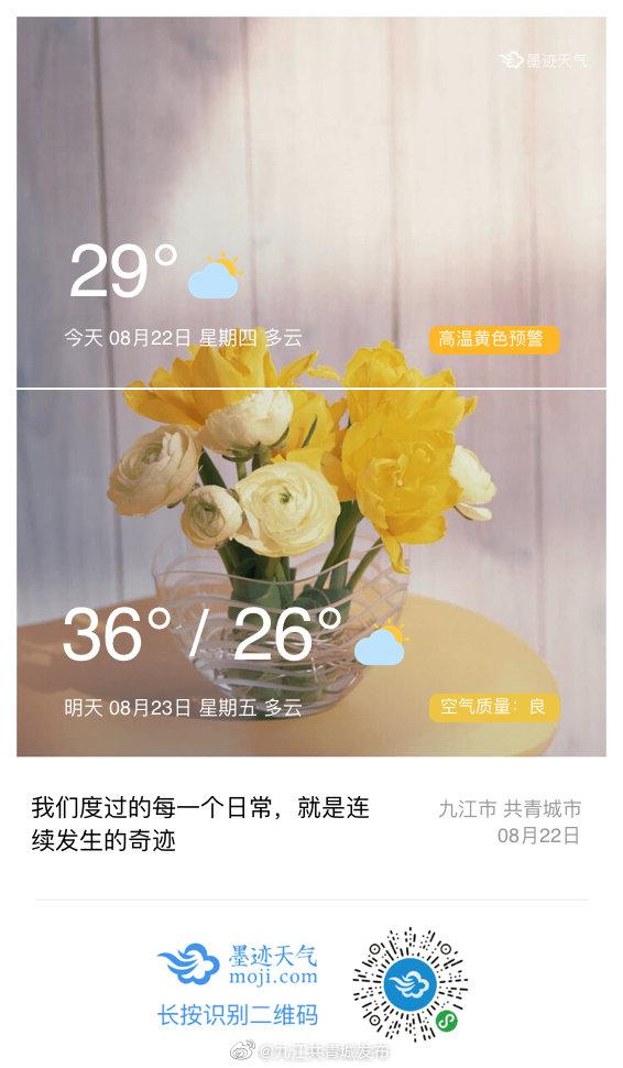 2019年8月22日08时共青城市气象局发布天气预报
