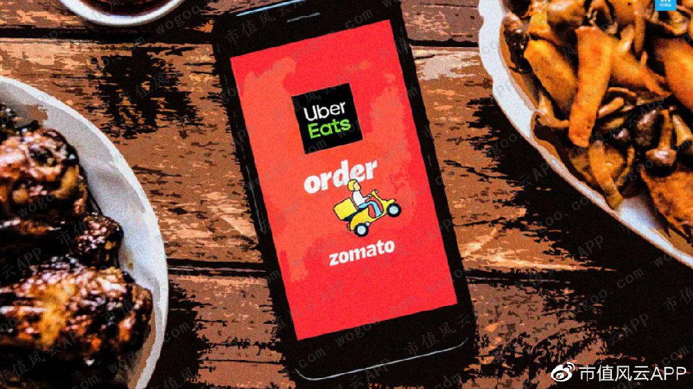 风云海外动态   优步向印度外卖平台Zomato出售Uber Eats印度业务