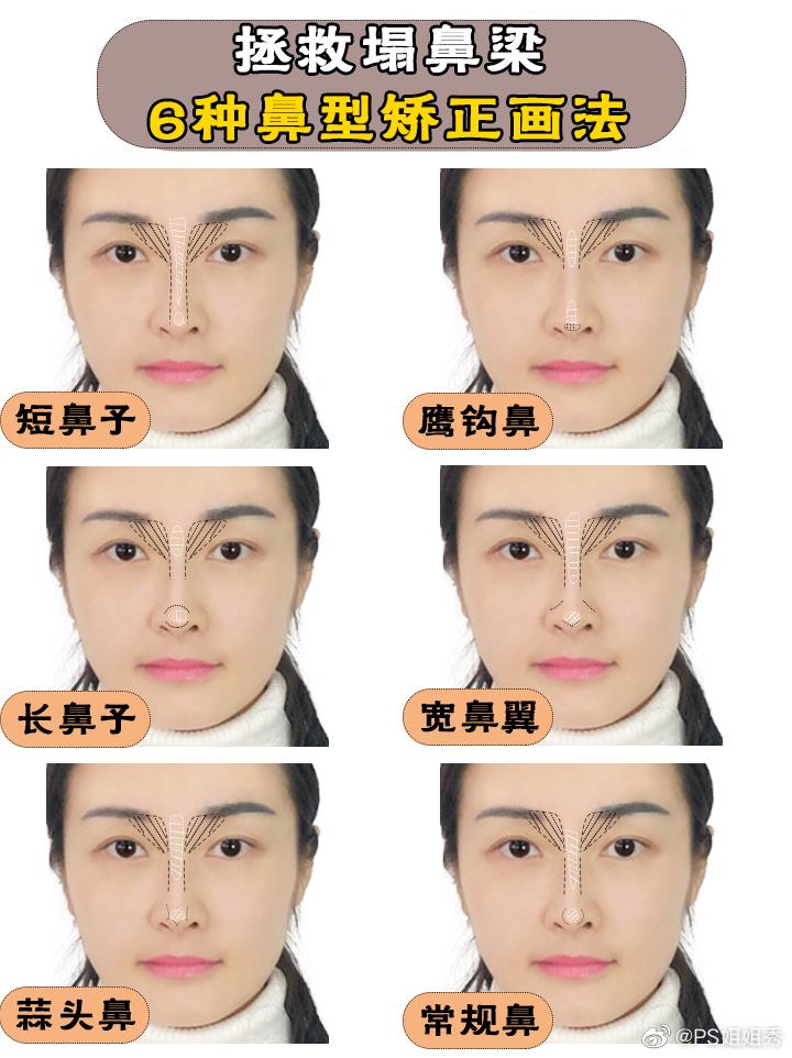 拯救你的塌鼻梁不用类型的鼻子鼻影应该怎么画呢都在图片
