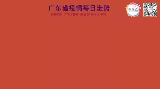 15秒视频了解广东省疫情数据