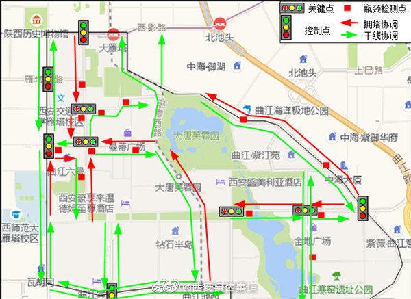 红绿灯时间可以通过车流信息自动调节