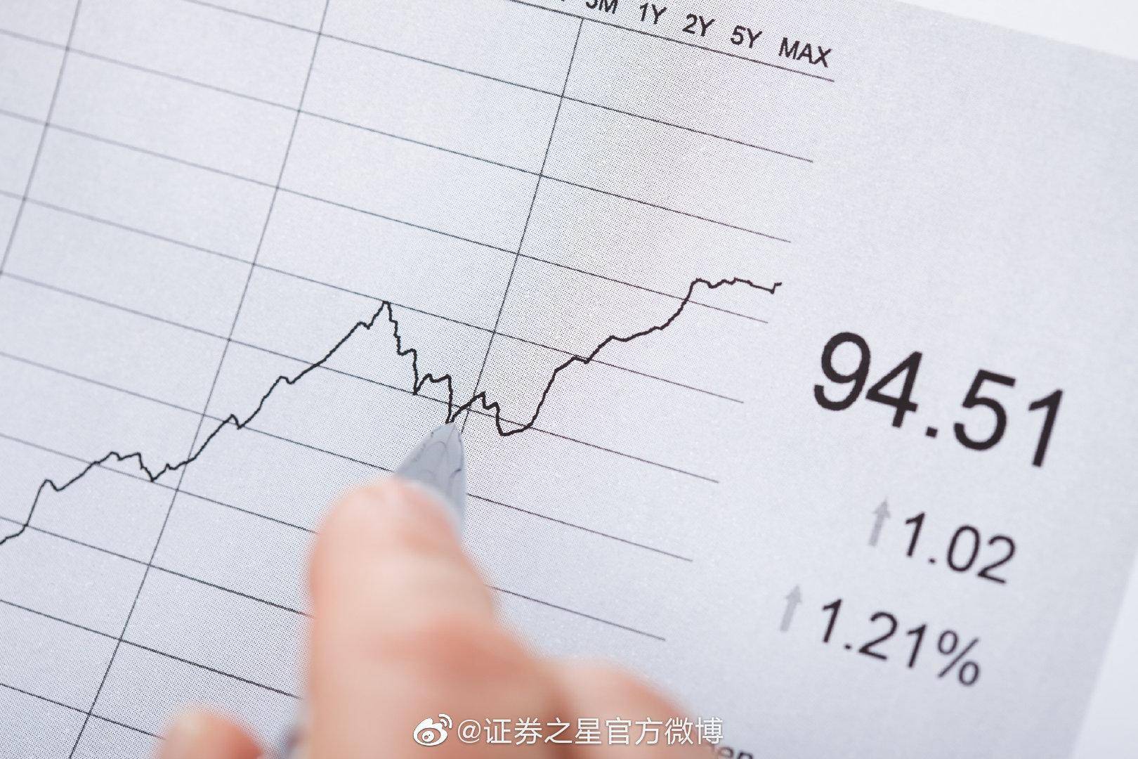兴业证券全球策略师张忆东:全球资产荒 中国核心资产牛市继续