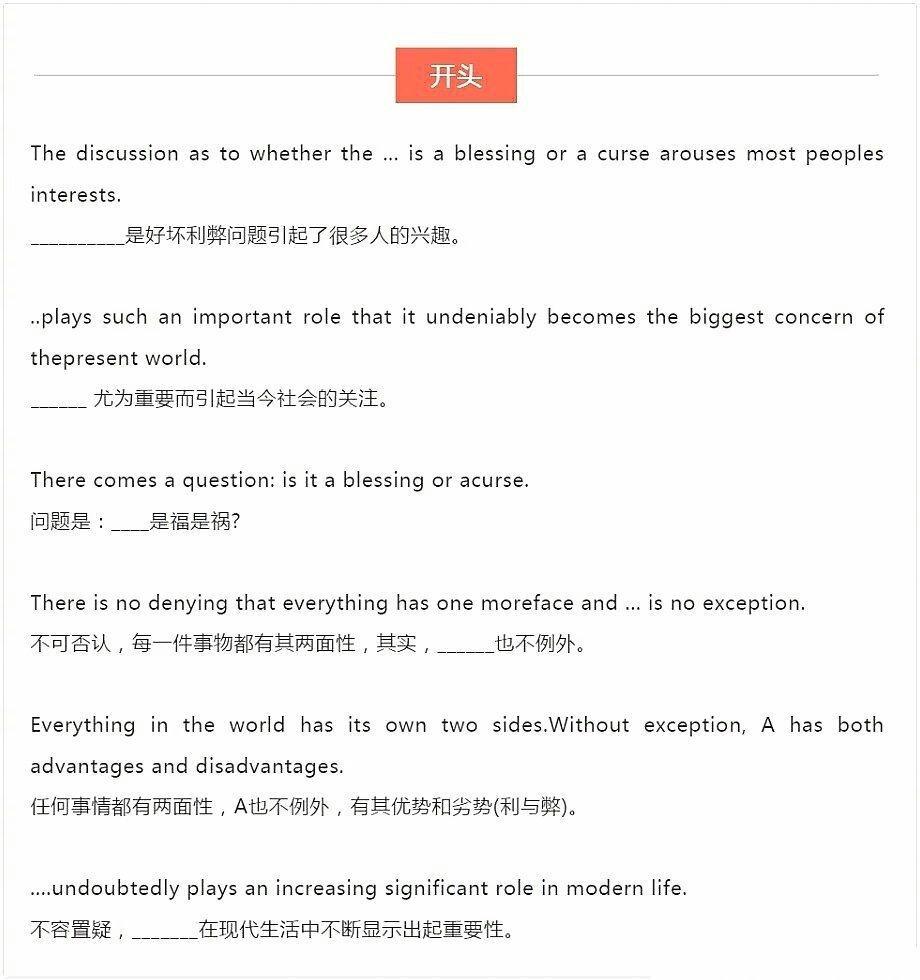 超实用的四六级作文万能句式 !