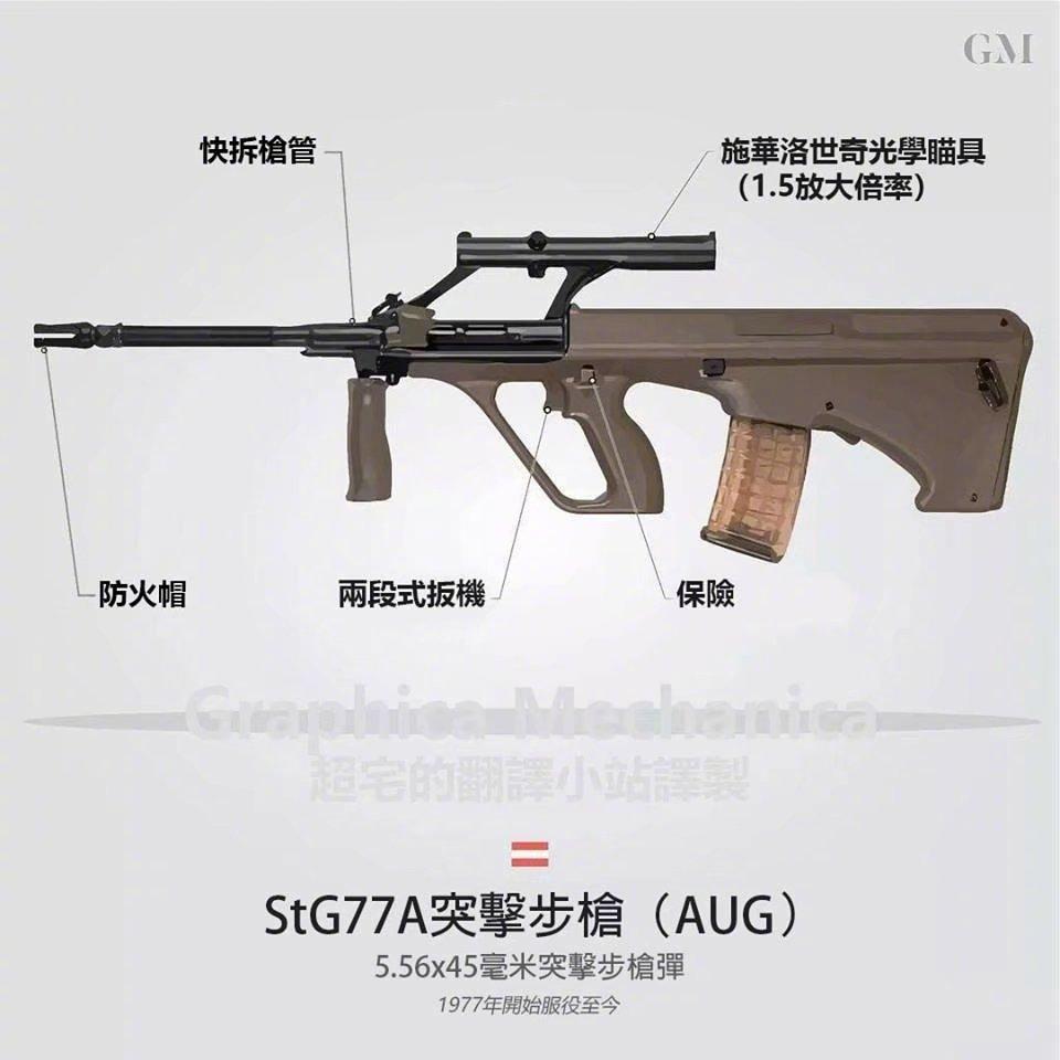 Graphica Mechanica旗下枪械简介的中文译版 翻译:超宅的翻译小站