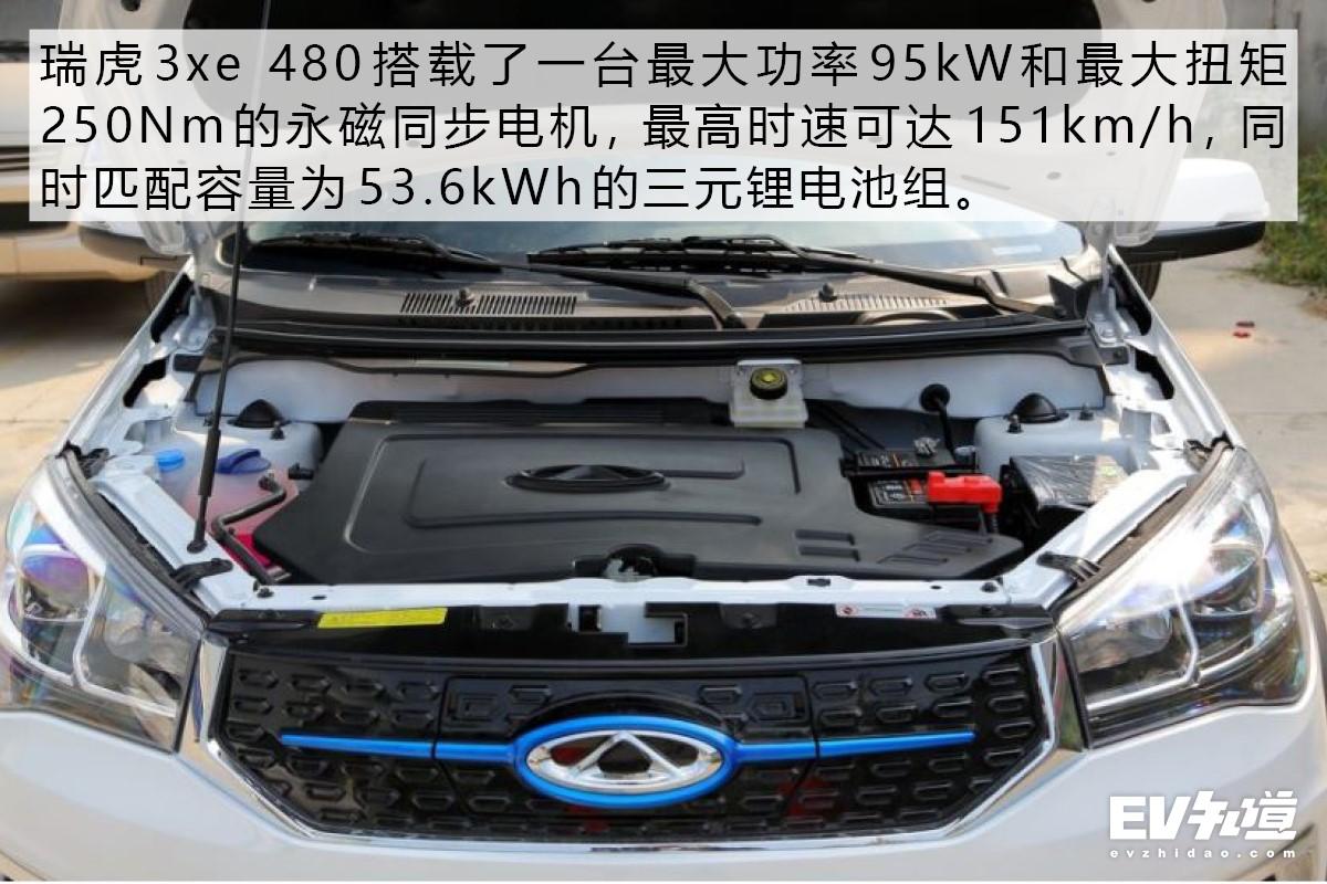 十万元照样开上SUV,而且是电动!三款小型电动SUV推荐
