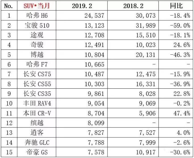 2019欧洲销量排行_2019年上半年欧洲MPV销量排行 日系车卖的怎么样