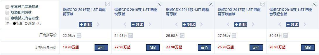 月销不过几百台,本田高端讴歌CDX为何无人买了?