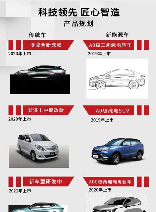 汽车零售新模式20万就做野马汽车一级代理商