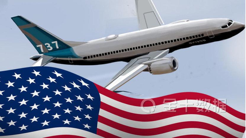 价值5.85亿,波音仅卖出2架飞机?其竞争对手却拿下160亿大单!