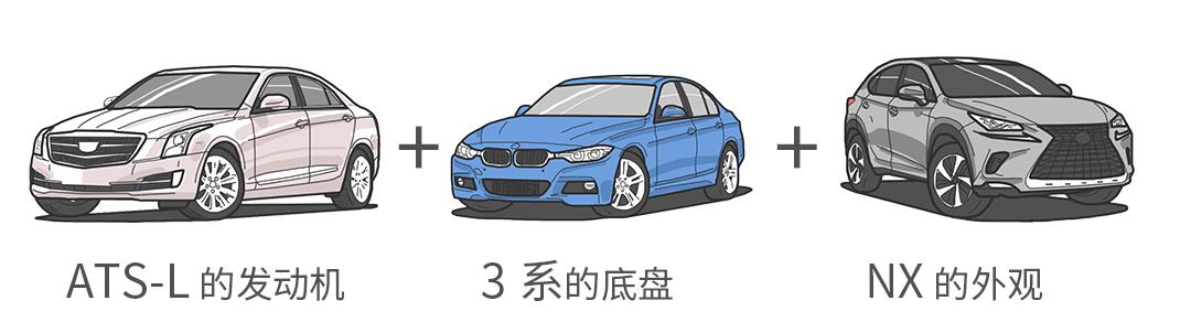 5万、10万差别价位,传授心中最好的车是如许的!