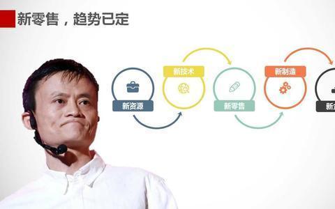 在马云的预言下,又一中国新零售巨头诞生,线下门店超过4900家