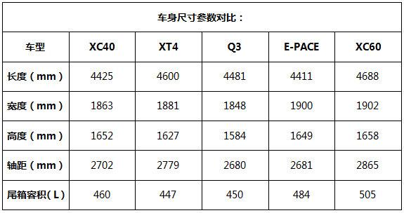 26.5万预售,国产XC40没毛病,但S90和领克01或成最大绊脚石!