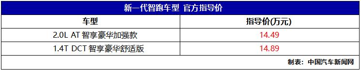 新一代智跑特别版上市 售价14.49-14.89万