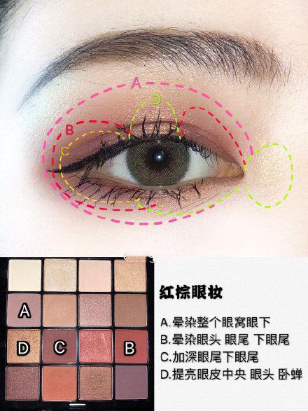 NYX16色眼影8种详细超强画法合集 新手必学无论蹦迪 上课 日常 见家