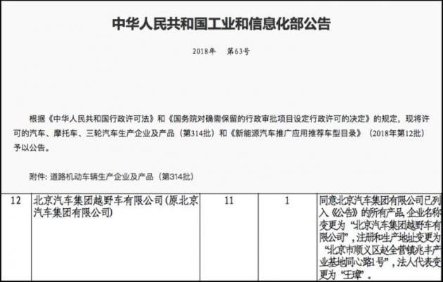 原北汽越野车事业部独立 更名北京越野
