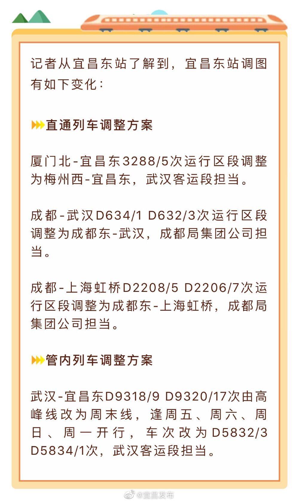 全国铁路实施新运行图!宜昌部分旅客列车这样调整