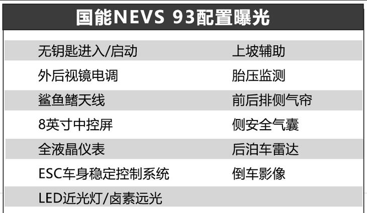 国能NEVS 93部分配置曝光 最快将于上半年上市