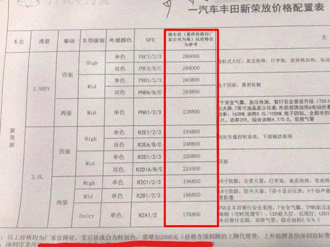 丰田全新RAV4疑似售价曝光 混动顶配卖28.4万元