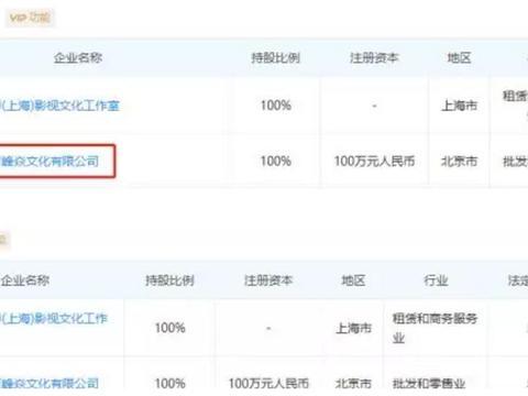 张丹峰公司注销 两人彻底闹掰划清界限?