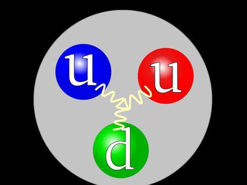 敲开SU(3)夸克模型,这到底是什么?
