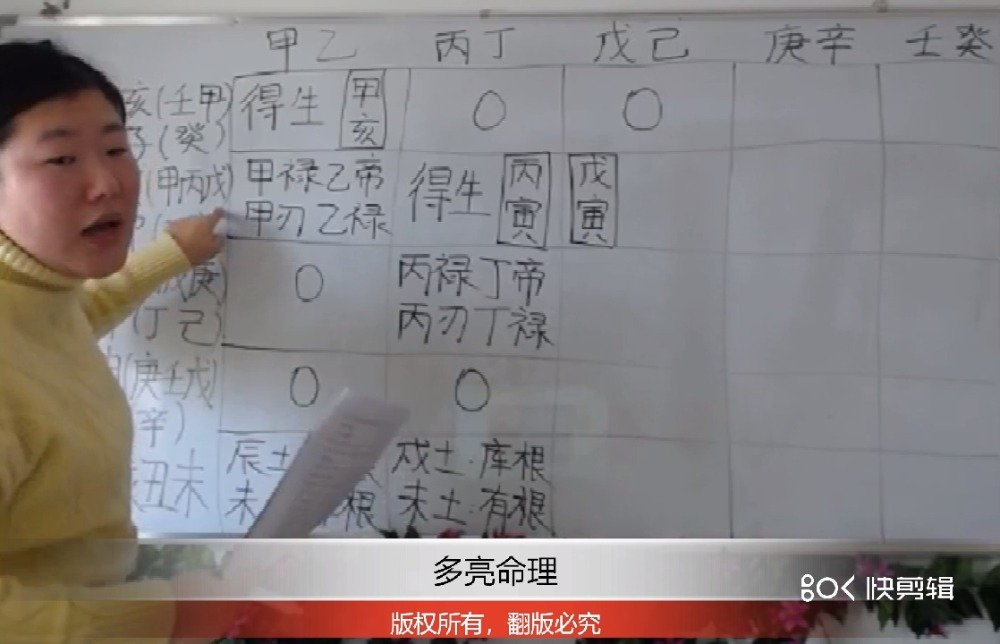 多亮八字命理学,零基础学习班讲课视频节选021