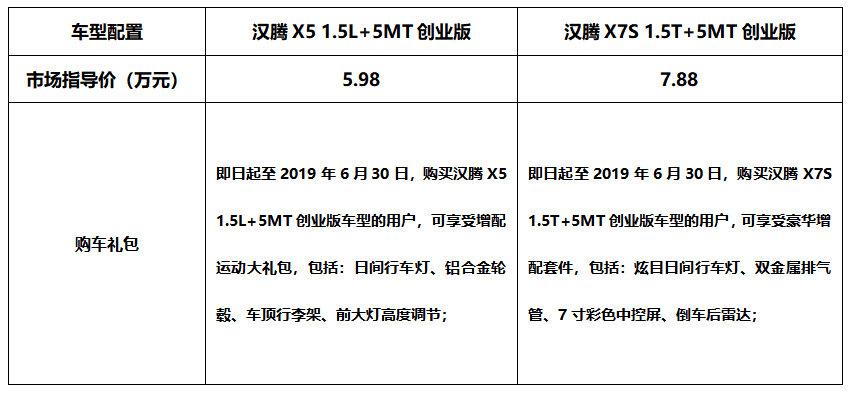 汉腾X5、汉腾X7S创业版全新上市!售价低至5.98万元