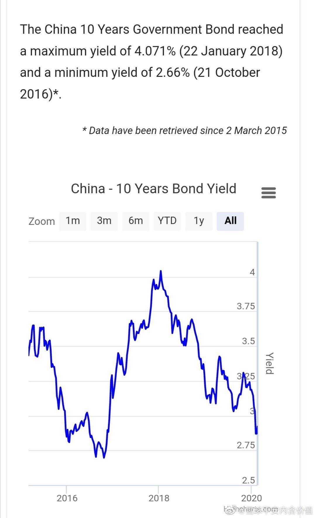 中国保险行业特别是寿险业今年最大的挑战是新单业务价值的稳增长
