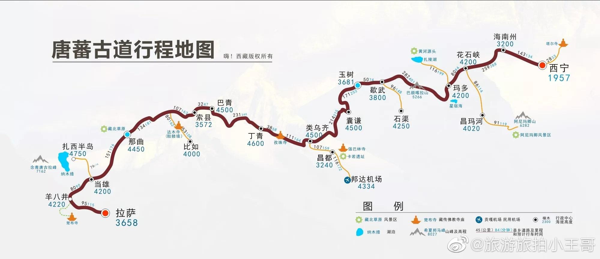 小伙伴们 这是小王哥整理出关于进西藏旅游路线地图  西藏各个线路地