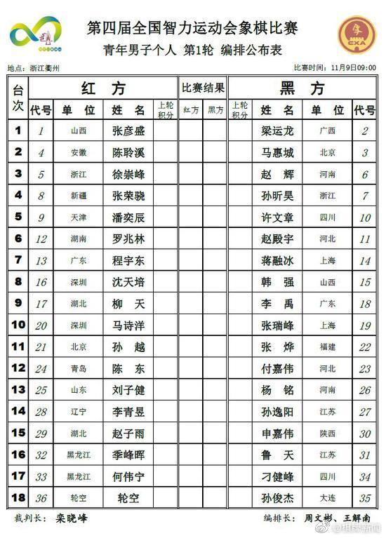 象棋首轮对阵:郑惟桐-贺岁学 汪洋-黎德志