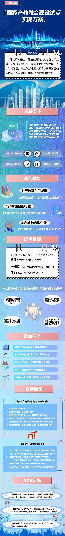 浙江省和宁波市纳入首批国家产教融合型城市建设范围