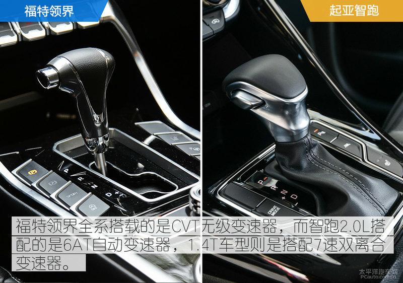 起亚智跑车主体验福特领界:空间和配置不错 性价比满分